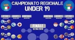 Campionato Regionale U19. Ai quarti c'è Marina di Schiavonea-Morrone