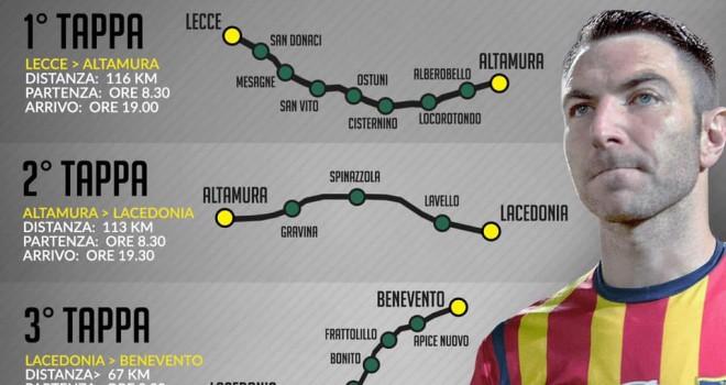 Lecce. Lucioni pronto alla pedalata fino a Benevento. Le tappe