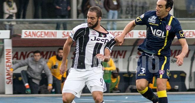 Gonzalo Higuain (Juventus)