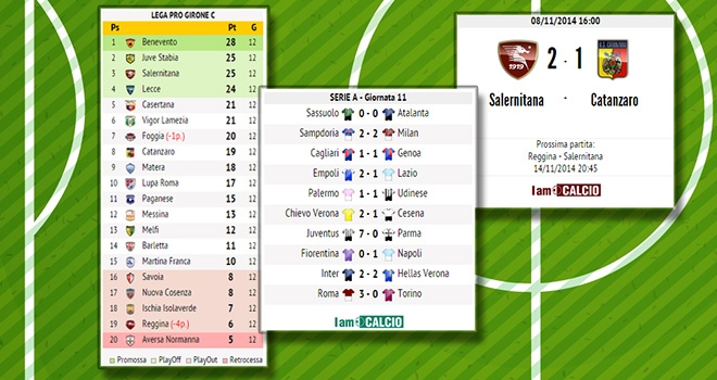 I widget di IamCALCIO per classifiche, ultimi turni e squadre