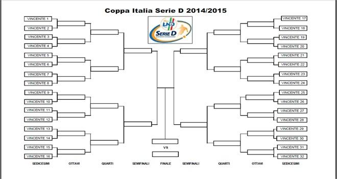 Calendario Coppa Italia Serie C.Calendario Coppa Italia Calcio